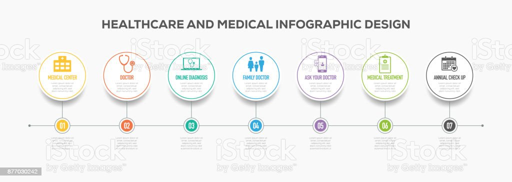 Healthcare and Medical Infographics Timeline Design with Icons vector art illustration
