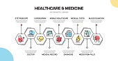 Healthcare and Medicine Related Line Infographic Design
