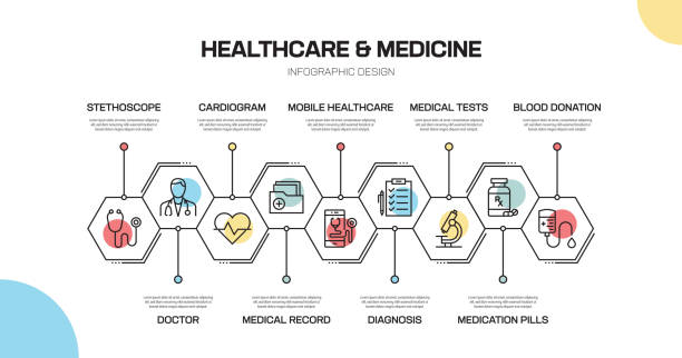 Healthcare and Medicine Related Line Infographic Design Healthcare and Medicine Related Line Infographic Design radiology stock illustrations