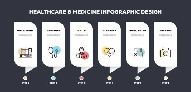 ilustraciones, imágenes clip art, dibujos animados e iconos de stock de diseño infográfico línea relacionada con la salud y la medicina - infografías de medicina