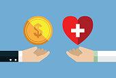 Hospital, Human Heart, Medical Exam, Pharmacy, Currency