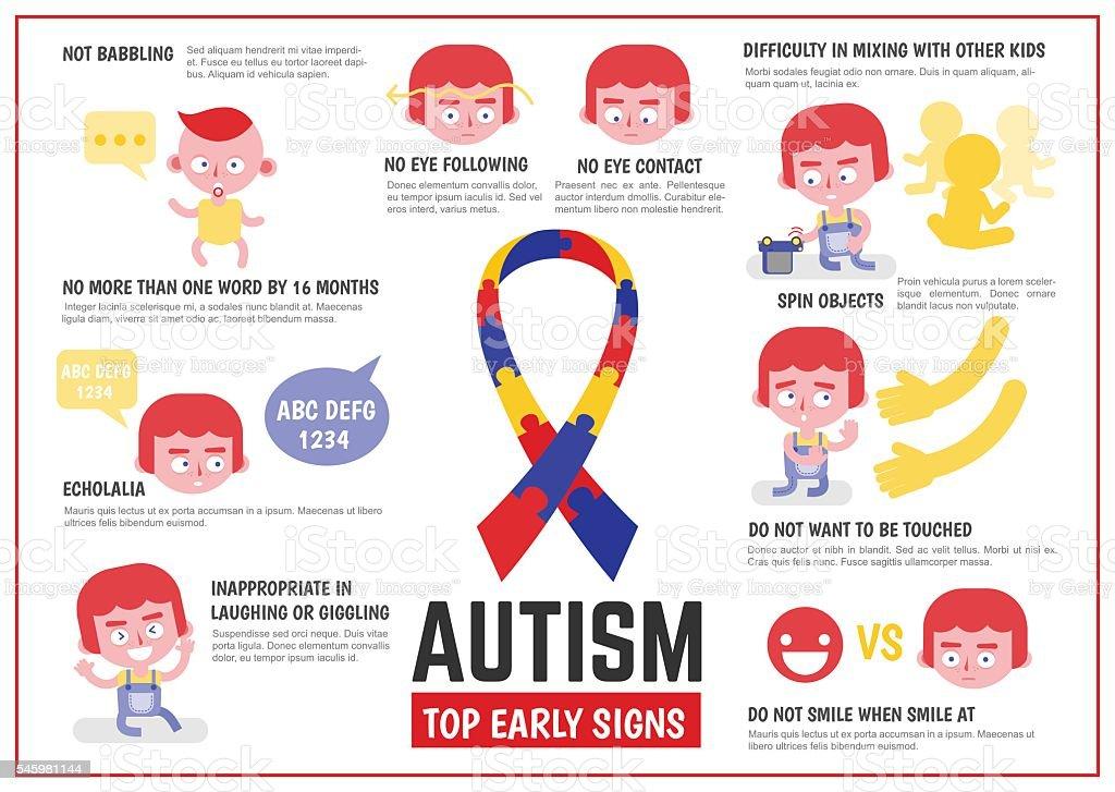 healthcare infographic about autism signs - ilustração de arte em vetor