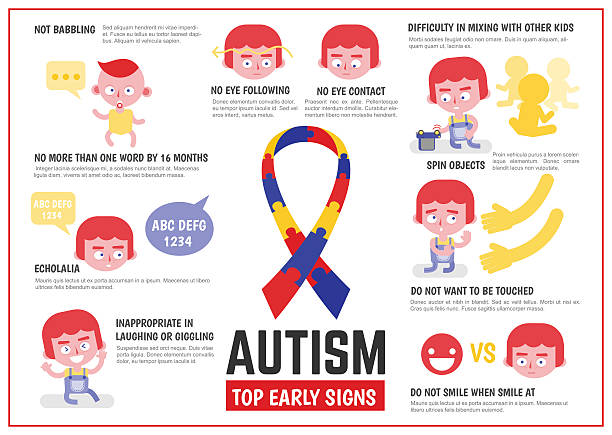 healthcare infographic about autism signs vector art illustration