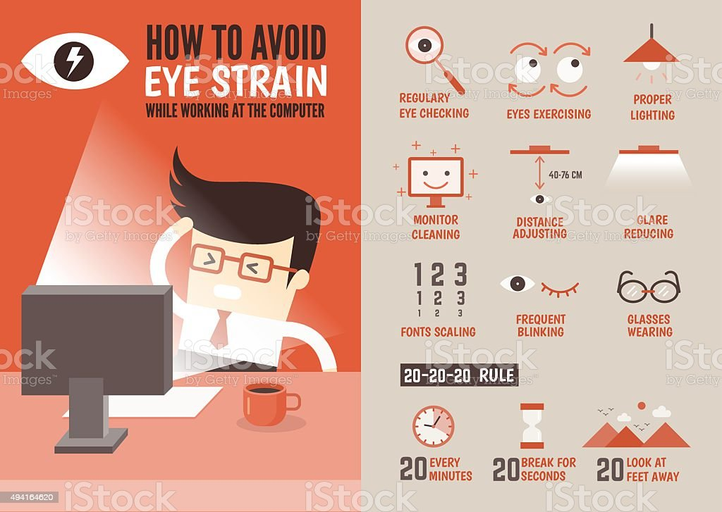 healthcare infographic cartoon character about  eyestrain preven vector art illustration
