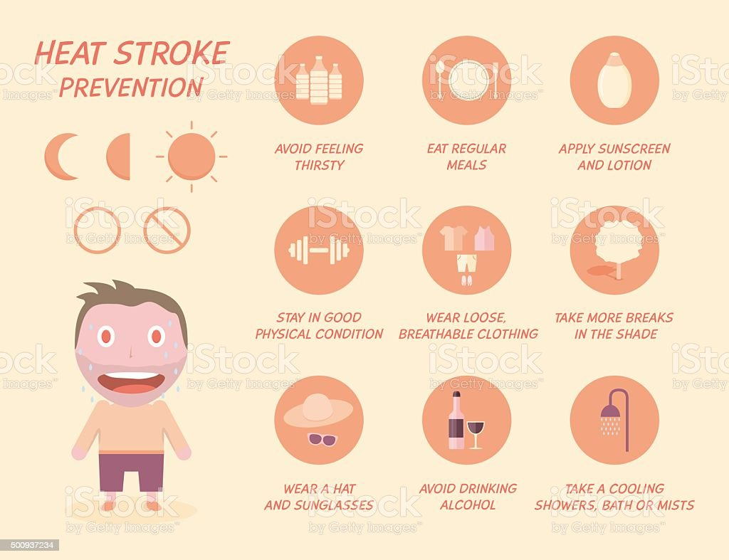 Healthcare infographics of heat stroke prevention vector art illustration
