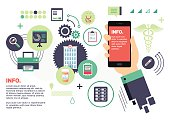 Flat style healthcare technologies infographic illustration.