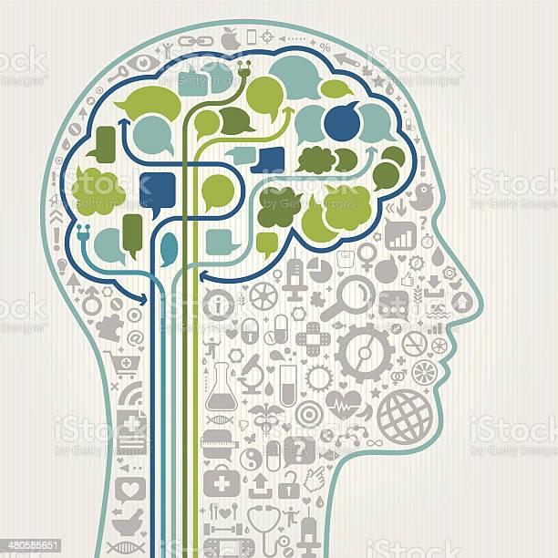 Healthcare thoughts vector id480585651?b=1&k=6&m=480585651&s=612x612&h=v5vdqbvluetvmaxmsb7o2nrz j9ir2s9rdh8chjchpg=