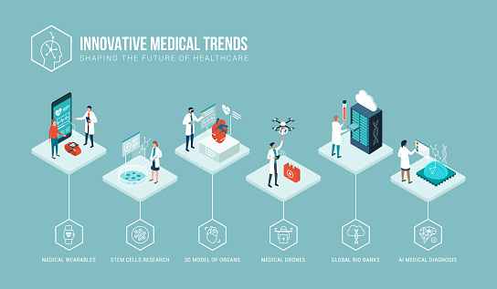Healthcare trends and innovative technologies