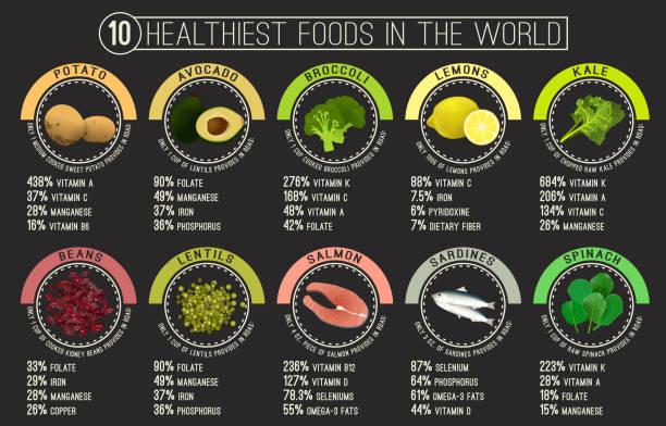 illustrations, cliparts, dessins animés et icônes de image d'aliments plus sain - antioxydant