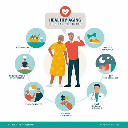Healthy aging and senior wellness
