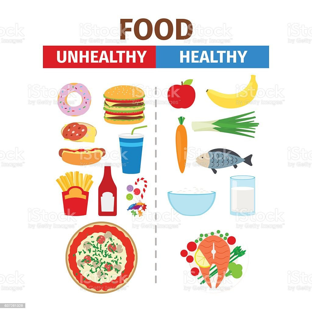 Healthy And Unhealthy Food Vector Poster Stock Vector Art