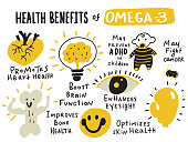 healthy benefits of Omega 3. Hand drawn infographic poster. Vector design. Isolated on white.