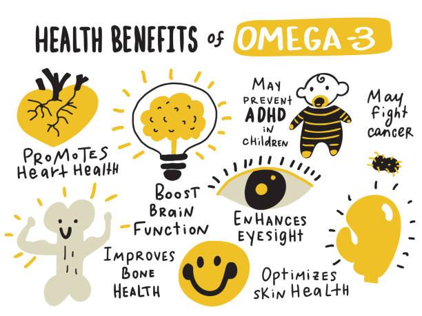 bildbanksillustrationer, clip art samt tecknat material och ikoner med hälsosamma fördelarna med omega 3. handritad infographic affisch. vektor design. - omega 3