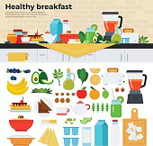 Healthy breakfast on the table in kitchen