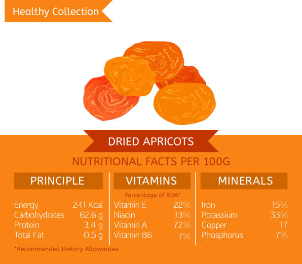 gesunden sammlung früchte - pflaumenkuchen stock-grafiken, -clipart, -cartoons und -symbole