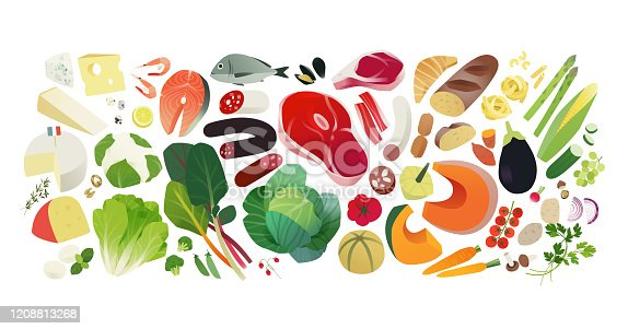 Balanced diet, groceries background, healthy eating concept