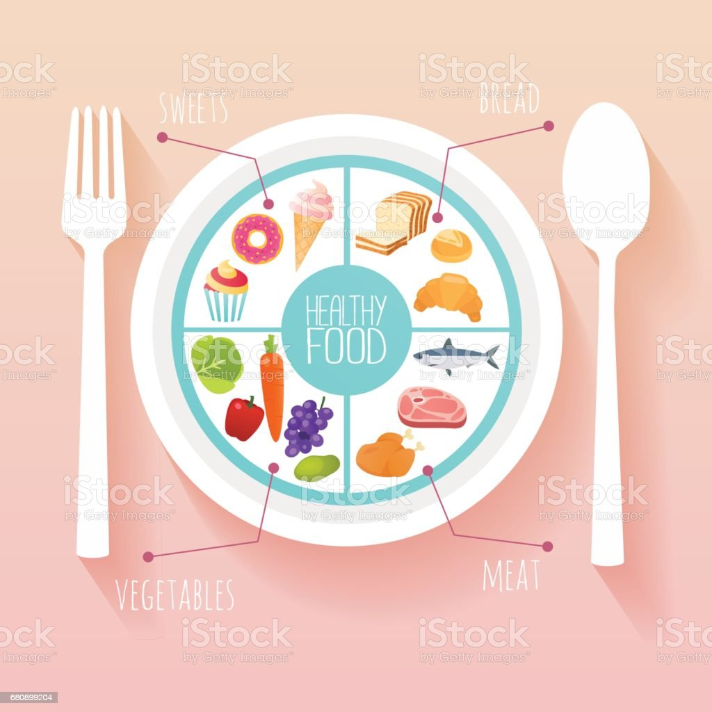 Healthy food and dieting concept. Plan your meal infographic with dish and cutlery. Flat design style modern vector illustration concept. vector art illustration