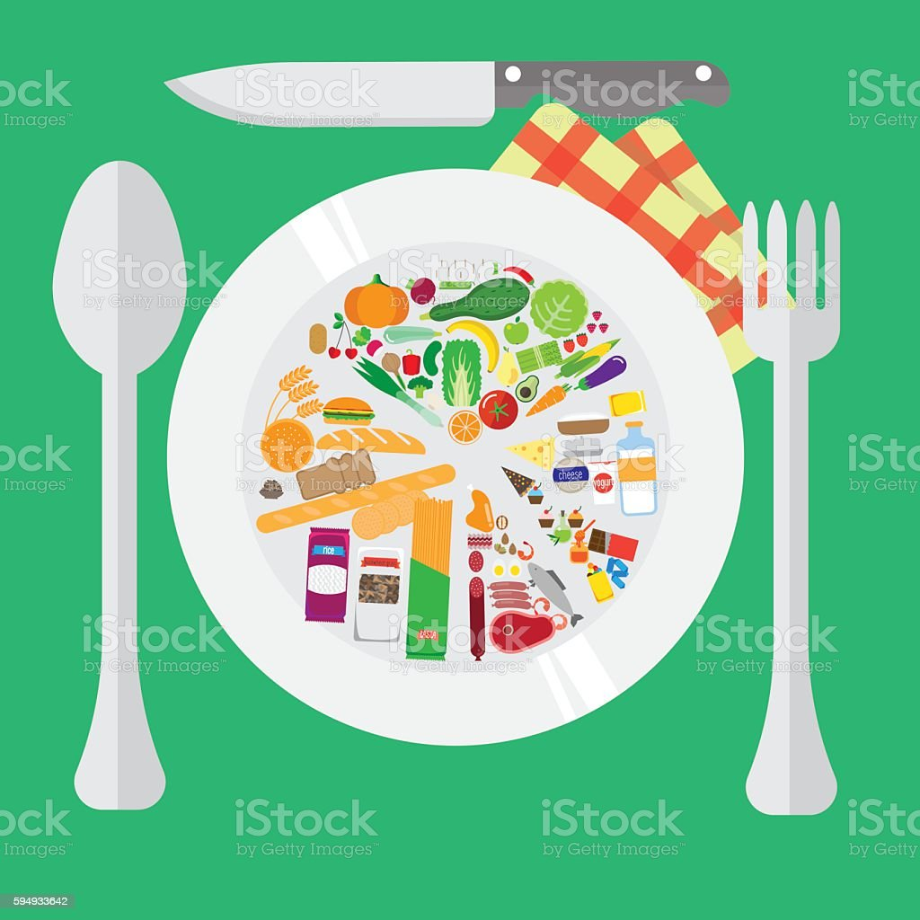 Healthy Food Chart On The Plate Stock Illustration Download Image Now Istock