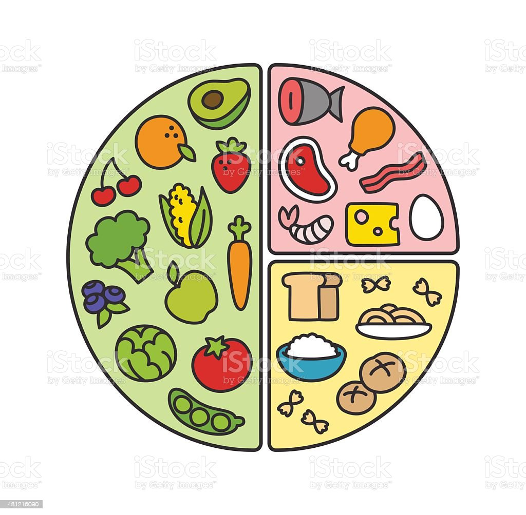 Healthy Food Chart Stock Illustration - Download Image Now - iStock