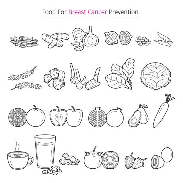ilustraciones, imágenes clip art, dibujos animados e iconos de stock de alimentos saludables para el cáncer de mama prevención esquema iconos conjunto - comida tailandesa