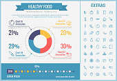 Healthy food infographic template, elements and icons. Infograph includes customizable pie chart, graph, line icon set with food plate, restaurant meal ingredients, eat plan, vegetables, meat etc.