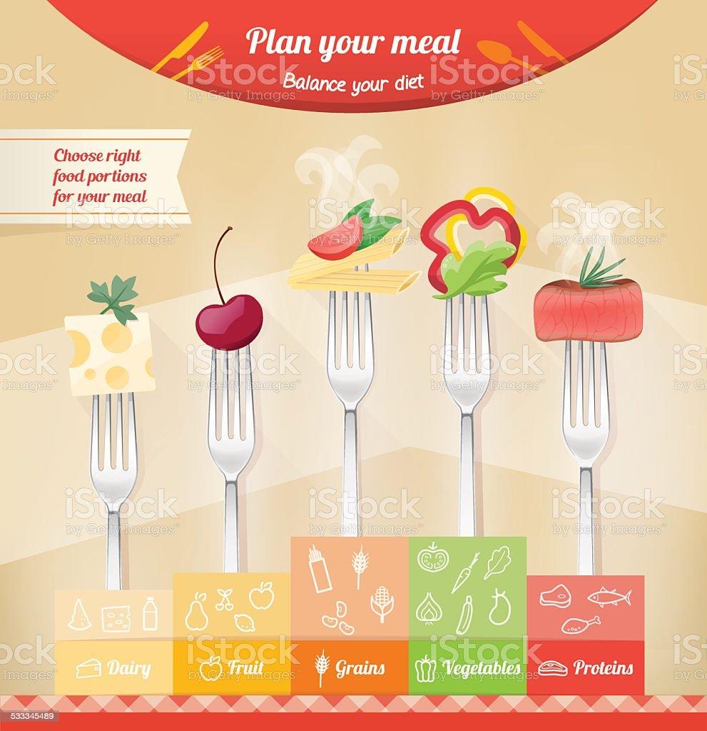 Healthy food pyramid vector art illustration