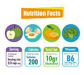 healthy food with nutritional facts vector illustration design