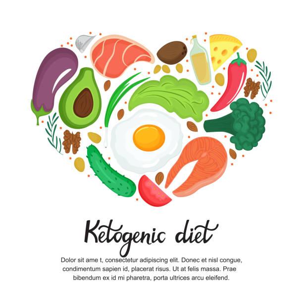 ilustrações, clipart, desenhos animados e ícones de alimentos saudáveis: legumes, nozes, carne, peixe. coração em forma de banner no estilo cartoon. dieta de keto. cetogênica nutrição. - dieta paleo