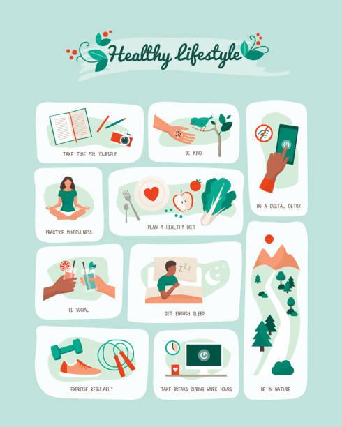 infografika o zdrowym stylu życia i samoopieki - detoks stock illustrations