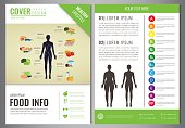 Healthy Lifestyle Brochure design template. Healthy eating concept. Food and drink. Vector illustration