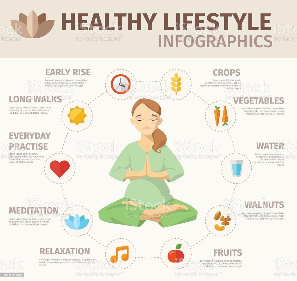 Healthy Lifestyle infographic vector art illustration