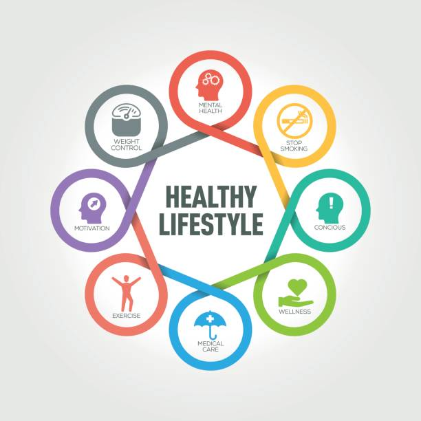 healthy lifestyle infographic with 8 steps, parts, options - wellness stock illustrations