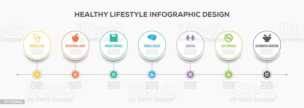Healthy Lifestyle Infographics Timeline Design with Icons vector art illustration