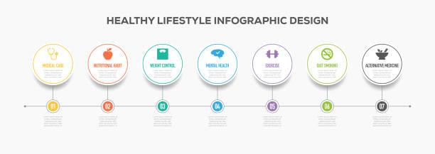 healthy lifestyle infographics timeline design with icons - sports medicine stock illustrations, clip art, cartoons, & icons