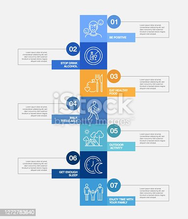 istock Healthy Lifestyle Related Process Infographic Template. Process Timeline Chart. Workflow Layout with Linear Icons 1272783640