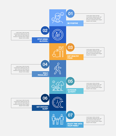 Healthy Lifestyle Related Process Infographic Template. Process Timeline Chart. Workflow Layout with Linear Icons