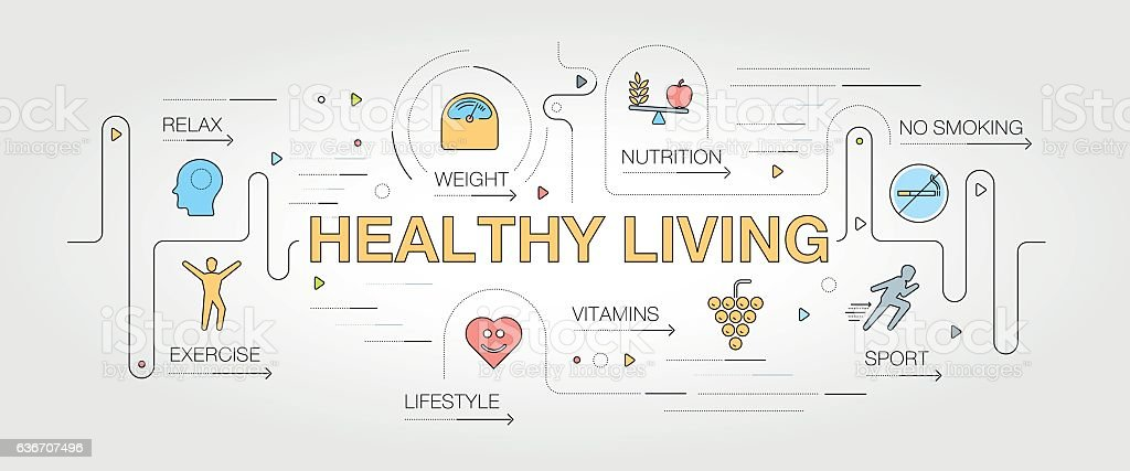 Healthy Living banner and icons - ilustración de arte vectorial
