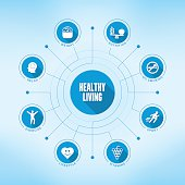 Healthy Living chart with keywords and icons. Flat design with long shadows
