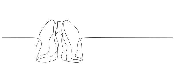 Gesunde Lunge, rauchen aufhören, Stor Coronavirus. COVID-19 Coronavirus-Schutzkonzept-Design. Kontinuierliche Einlinie Kunst Zeichnung Vektor-Illustration – Vektorgrafik