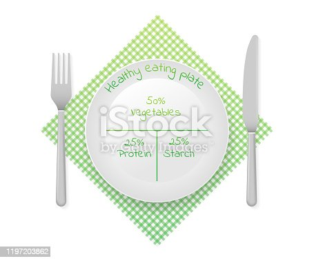 istock Healthy plate nutrition proportions. Healthy eating plate diagram. Infographic chart. Vector stock illustration 1197203862