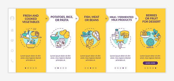 Healthy school meal components onboarding vector template