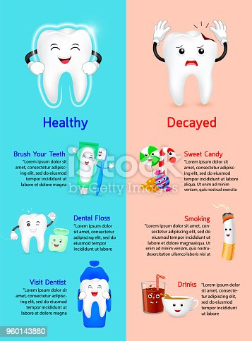 Comparison between how to get good dental health and decayed teeth. Dental care concept, Illustration.