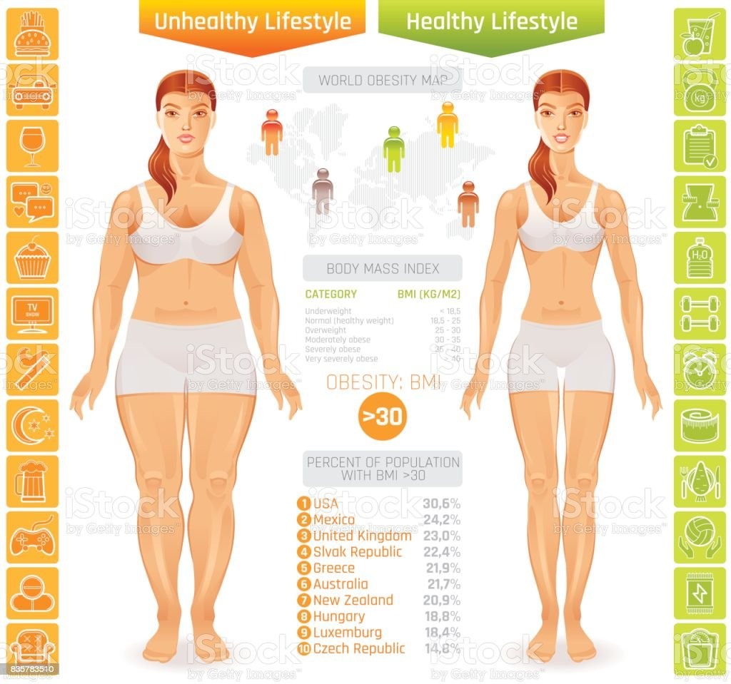 ef89443af9586 Fat slim young woman figure, food, fitness, diet icon set, text letter  banner. Before after girl body poster isolated background - Illustration .