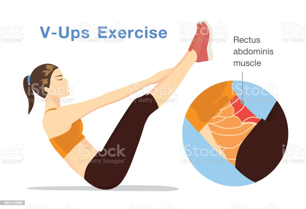 Healthy Womam Challenging The Rectus Abdominis Muscle With Vups