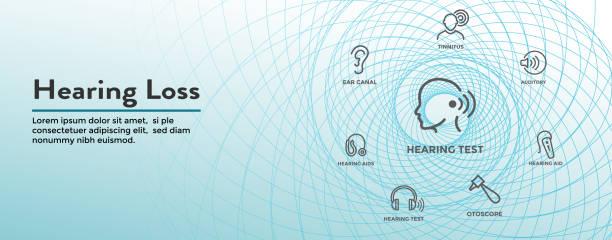 illustrazioni stock, clip art, cartoni animati e icone di tendenza di hearing aid or loss web header banner with sound wave images set - sordità