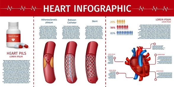 Heart and Cardiovascular Therapy Infographic Page