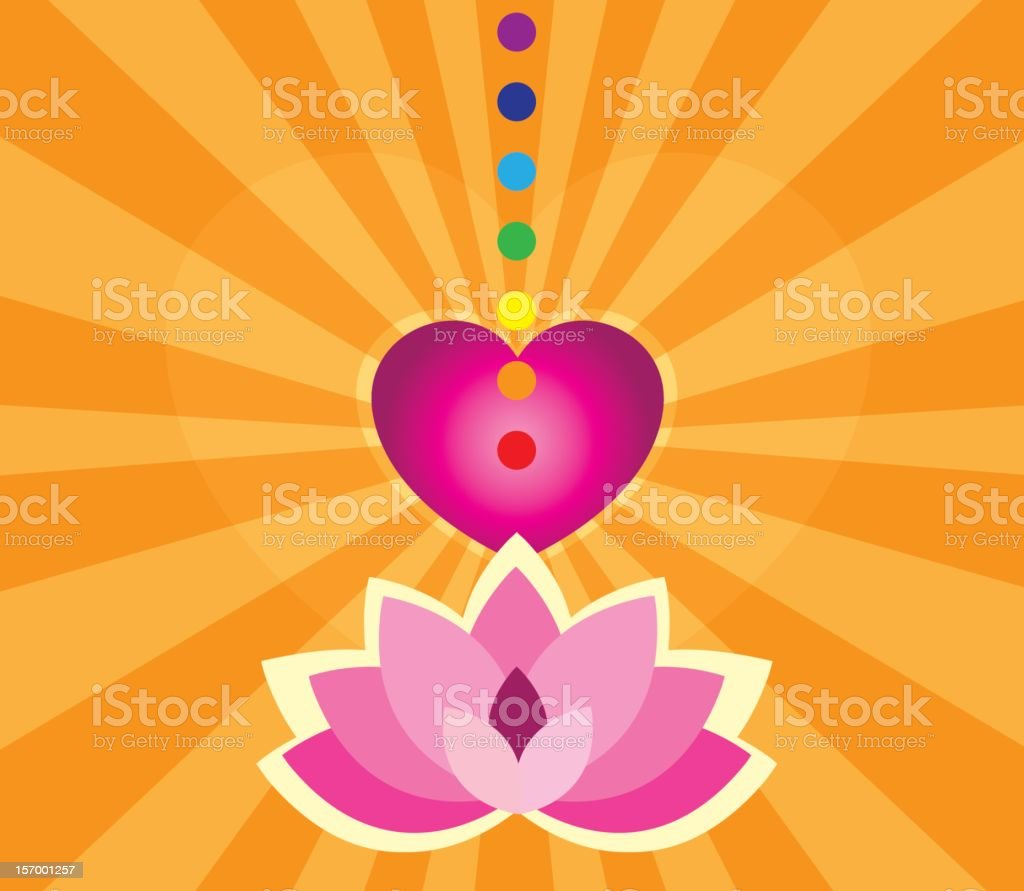 heart and chakras with lotus royalty-free stock vector art