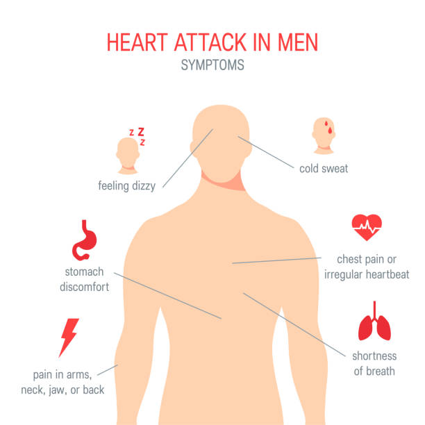 Heart attack symptoms in flat style, vector Heart attack symptoms in men. Simple icons for medical infographics, articles, textbooks, posters etc. Vector illustration in flat style chest torso stock illustrations