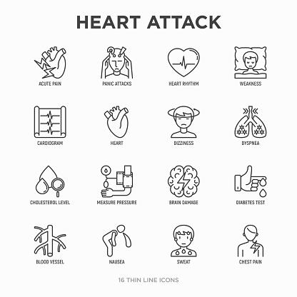 Heart attack symptoms thin line icons set: dizziness, dyspnea, cardiogram, panic attack, weakness, acute pain, cholesterol level, nausea, diabetes. Modern vector illustration.