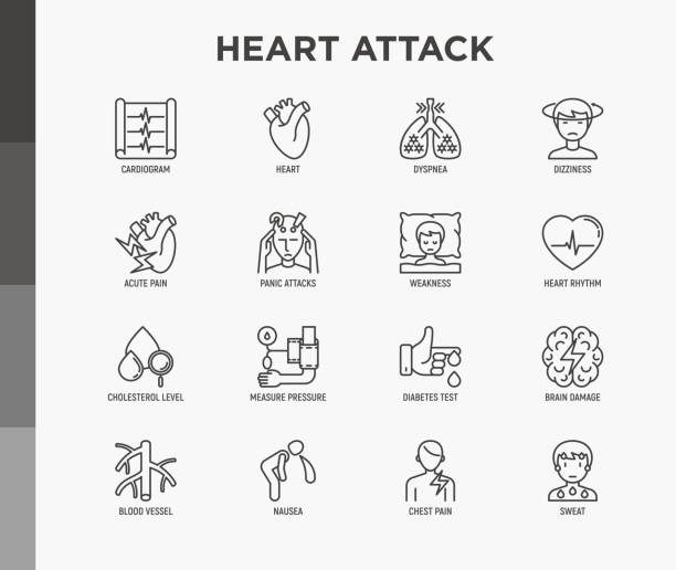 ilustrações de stock, clip art, desenhos animados e ícones de heart attack symptoms thin line icons set: dizziness, dyspnea, cardiogram, panic attack, weakness, acute pain, cholesterol level, nausea, diabetes. modern vector illustration. - coração fraco